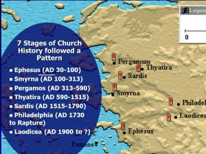 Seven stages of church history